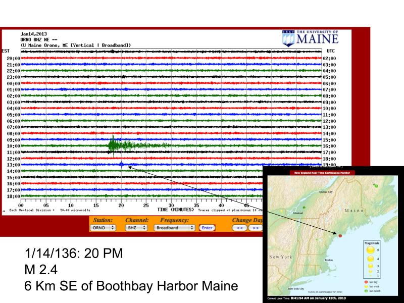 The University of Maine seismometer charted the 2.5-magnitude earthquake off Boothbay Harbor on January 14. Alice Kelley, a faculty member in the UMaine School of Earth and Climate Sciences, prepared a seismometer graphic displaying the occurrence.